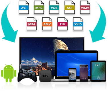 Download Video Converter Free  Convert 40+ video file formats
